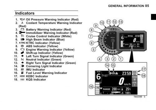 Kawasaki Ninja H2SX Owner's Manual